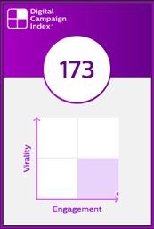 Wyng Digital Campaign Index Badge