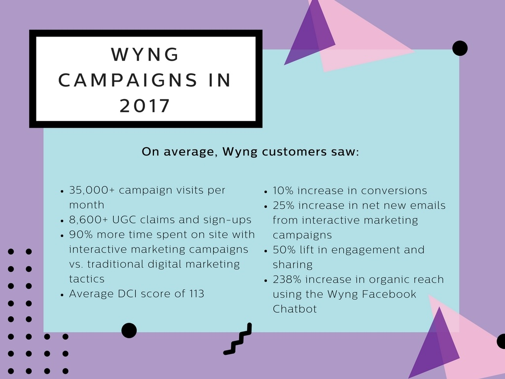 Wyng Campaigns of the Year (1).jpg